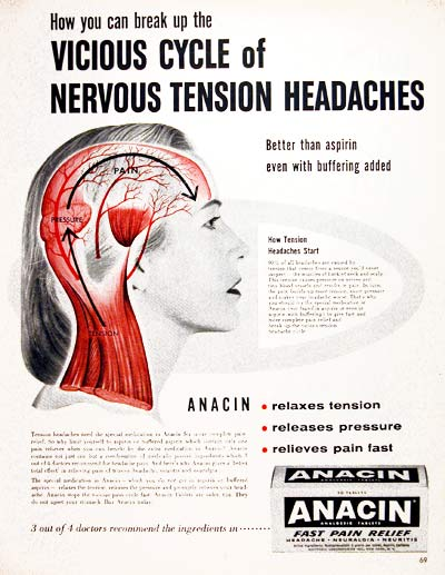 1959 Anacin Analgesic Tablets #004009