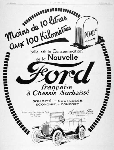 1924 Ford Touring Classic Ad #000131