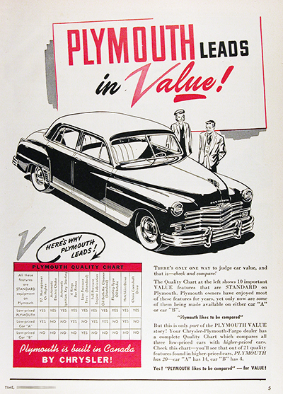 1950 Plymouth Vintage Ad