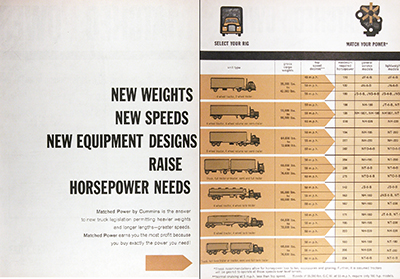 1958 Cummins Diesel Power Chart Vintage Ad #025623